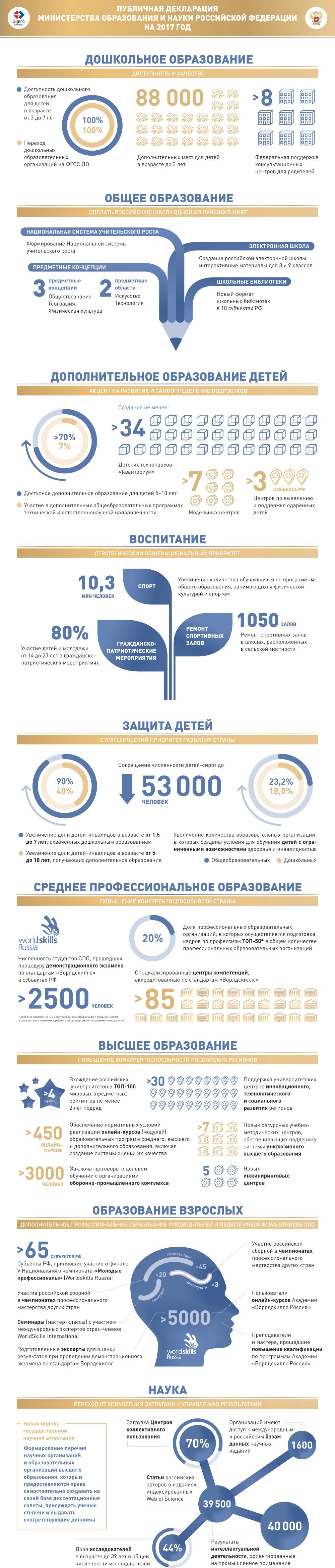 МОН_Декларация лонгрид copy