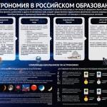 Астрономия в российском образовании