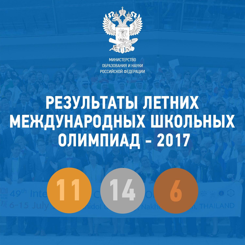 Результаты летних международных женских олимпиад - 2017