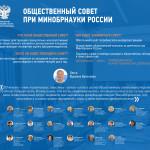 Новый состав Общественного совета при Минобрнауки России