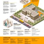 Ростех представил решения для цифровизации российского образования