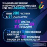 Завершился VI Национальный чемпионат по профмастерству среди инвалидов и лиц с ОВЗ «Абилимпикс»